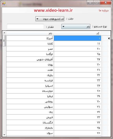 سورس پروژه و دیتابیس پیش شماره شهر های ایران و جهان با #C و VB.NET