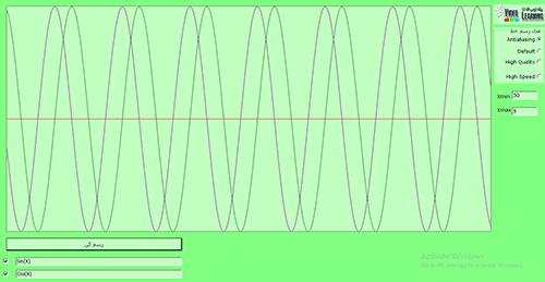 سورس پروژه رسم نمودار انواع توابع - #C و VB